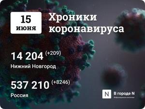 Хроники коронавируса: 15 июня, Нижний Новгород и мир